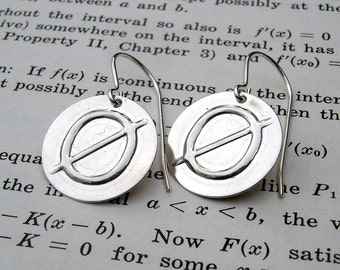 Null Means Nothing Geeky and Nerdy Silver Earrings Math Jewelry