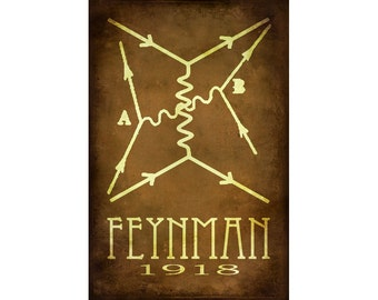 24x36 Steampunk Science Art Print Richard Feynman Rock Star Scientist Physics Poster Diagram Math Equation Physicist Geek Chic Tech Nerd