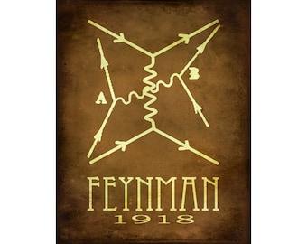 Science Art Print Richard Feynman 11x14 Steampunk Rock Star Scientist Physics Poster Diagram Math Equation Physicist Geek Chic Tech Nerd