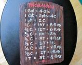 Measurements Magnet