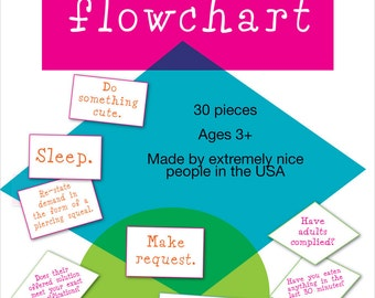MY FIRST FLOWCHART fun way to introduce process and logic -- sale!! 50% off