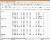Sales - inventory - Invoice - Customer Spreadsheet Excel File