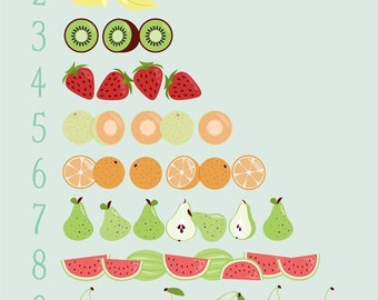 numbers and fruits