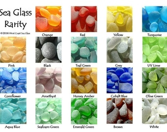Sea Beach Glass Rarity Poster - Color Chart - Rare Colors - Photography - For Collectors