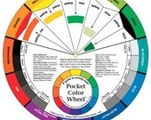 Pocket Color Wheel Wool Dyeing Mixing Color Guide