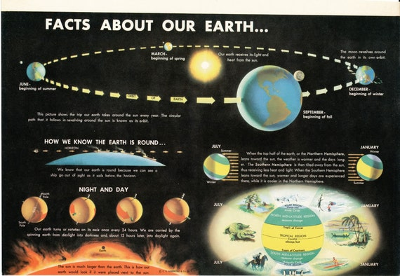 Vintage Astronomy Facts About Our Earth 50s Encyclopedia Page Color Print