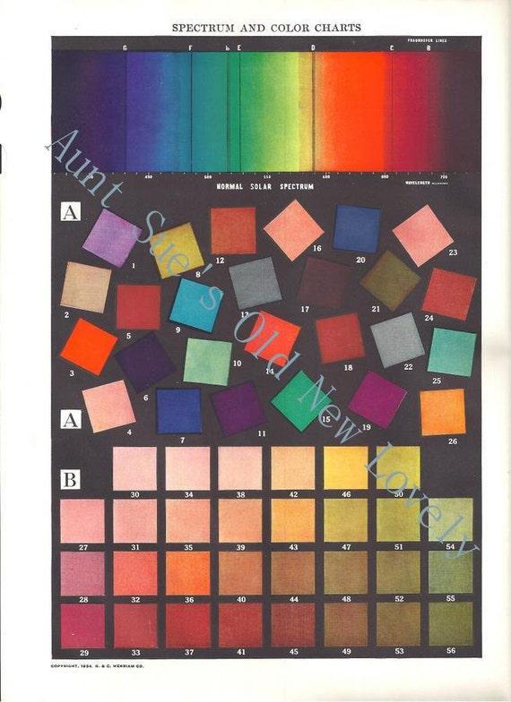 Vintage 1940's Spectrum Color Charts Illustrations For Framing, Artist, Art Teacher