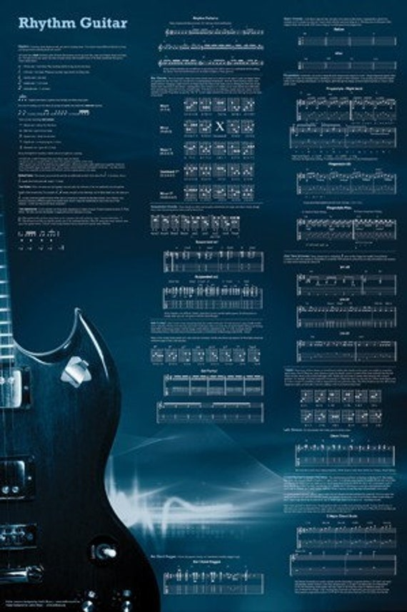 Guitar Poster w\Tablature, Fingerstyle and Chord Theory Lessons