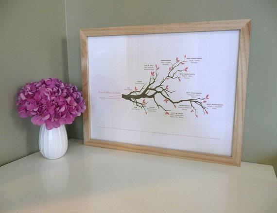 Family Tree - Branch design