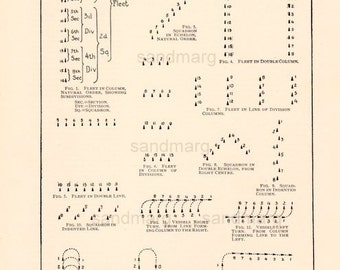 1907 Chart of Marine Tactics and Evolutions to Frame