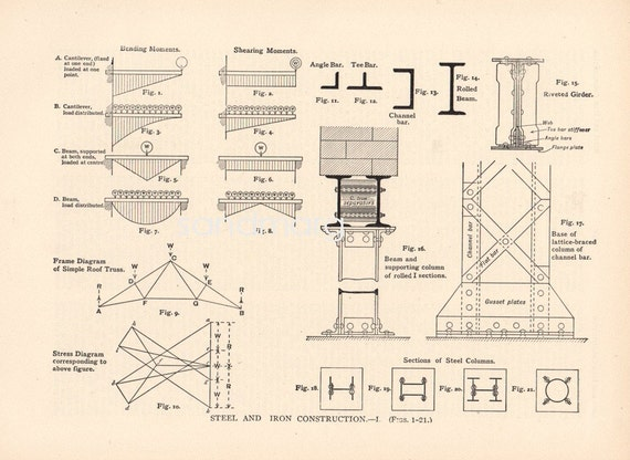 1907 Steel and Iron Construction Architectural Plate