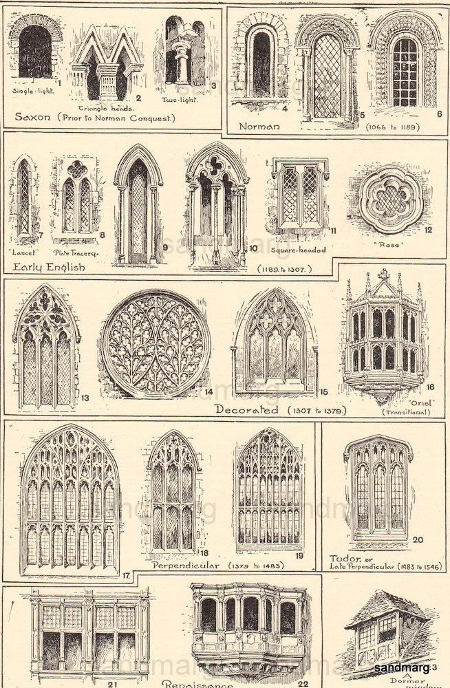 1906 types of windows middle ages tudor renaissance for Types of architectural styles