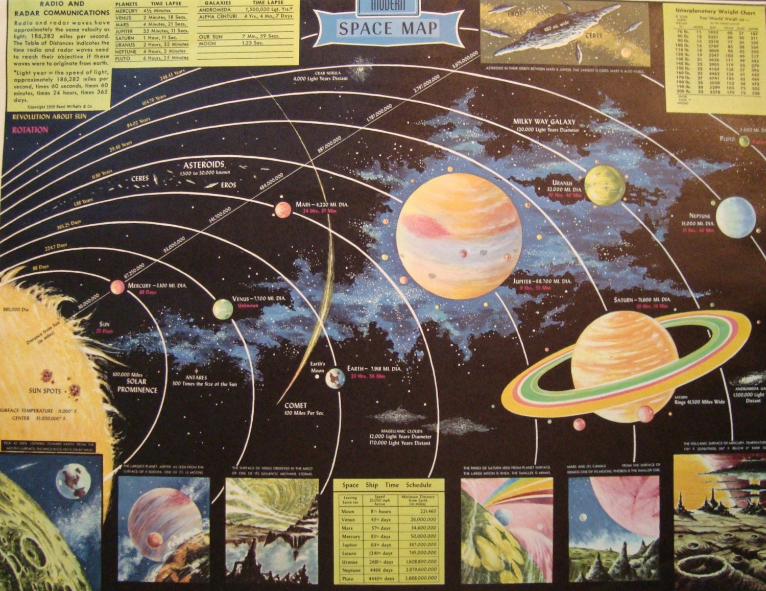 Modern space map vintage outer space print number 9b by for Retro outer space