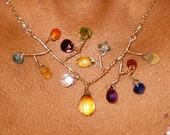 Gems on a Branch