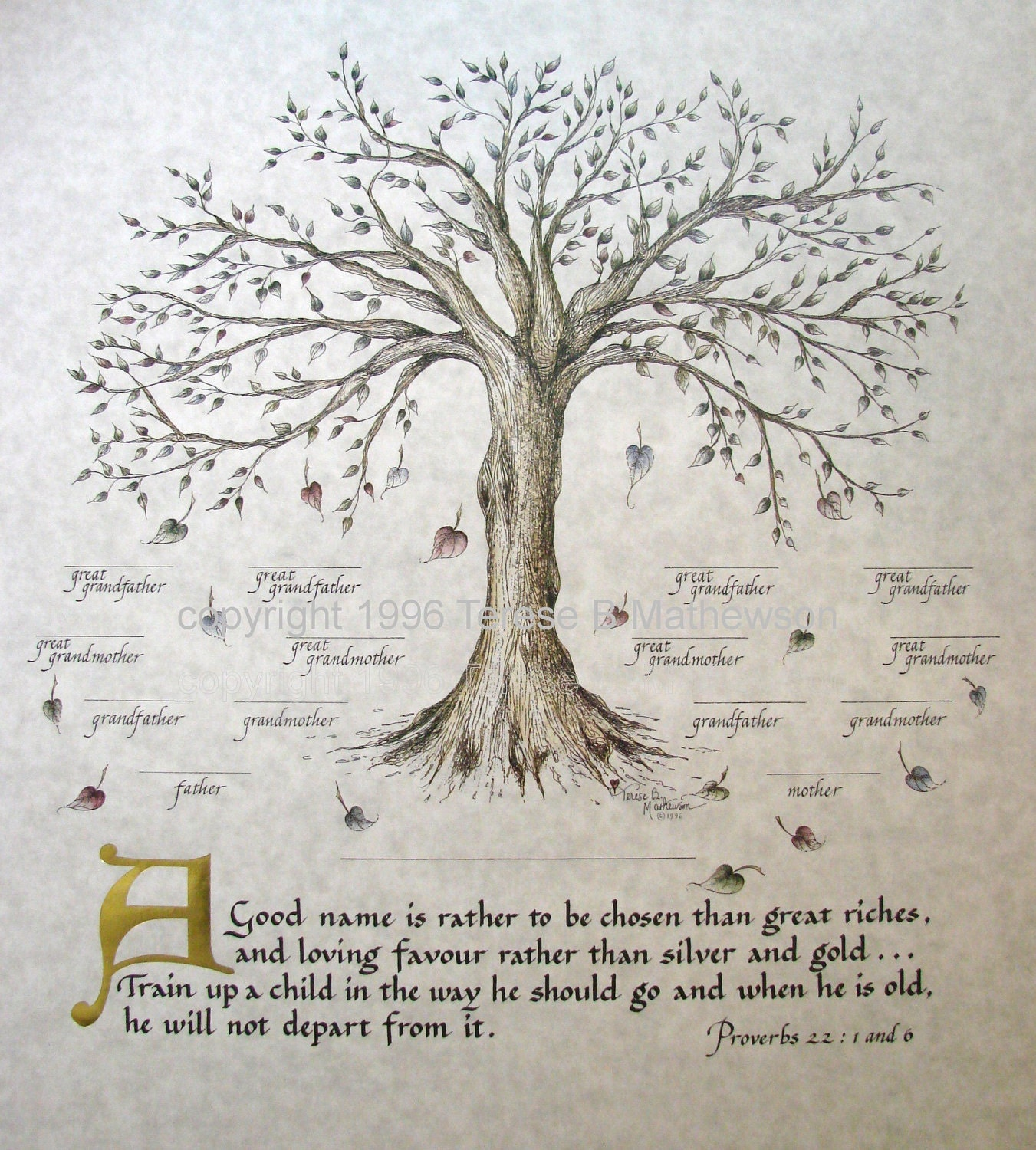 Wedding Tree Genealogy Chart By Melangeriedesign On Etsy: FAMILY TREE ART Print Package Of 3 By Applesofgold On Etsy