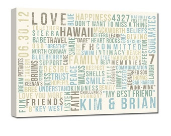 Typography  ELITE  Series Word Art Canvas art personalized Words and phrases wall art 24X36