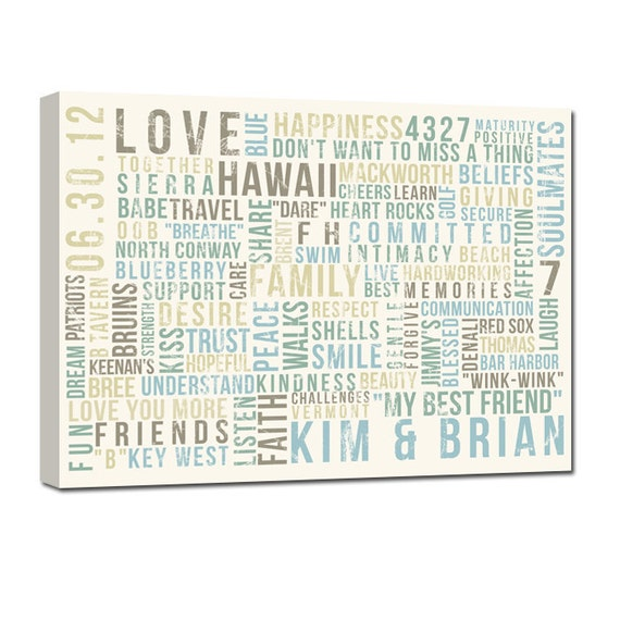 Word Art Canvas Art Personalized Words And Phrases Wall Art 24X36
