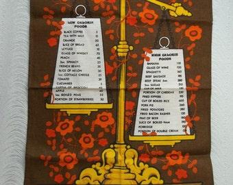 Mod Kitchen Towel by Textile Impressions....Unused....Cotton & Irish Linen...Calorie Counter Design...Lg Size