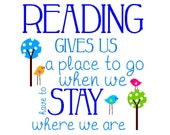 Reading gives...
