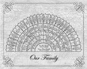 Custom Family Tree for JUDY