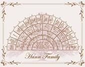 Custom Family Tree for ALYSSA