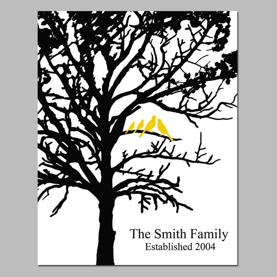 Family Established Personalized Print - 8x10 - Birds in a Tree - Your Choice of Colors, Names, Date - GREAT GIFT