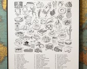 State-By-Food Print