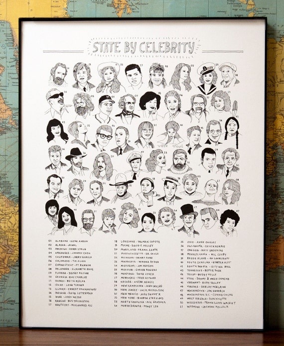 State-By-Celebrity Print