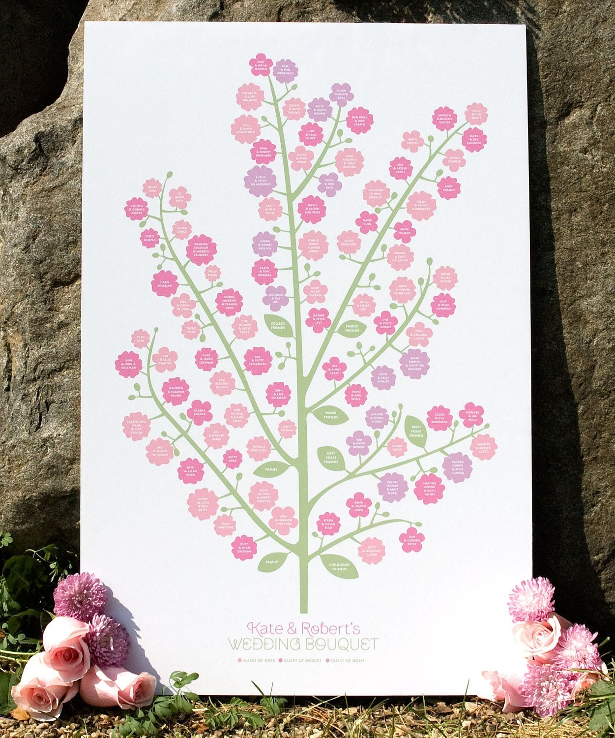 Wedding Tree Genealogy Chart By Melangeriedesign On Etsy: Wedding Bouquet Genealogy Chart