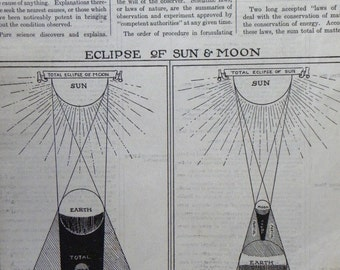 1925 Vintage Print - Diagram of Eclipse of Sun and Moon