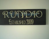Family Name Established date handpainted wood sign 7x22 lots of colors and fonts to choose from NO VINYL hand painted