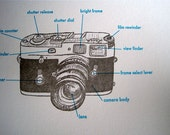 grey letterpress I like a leica diagram