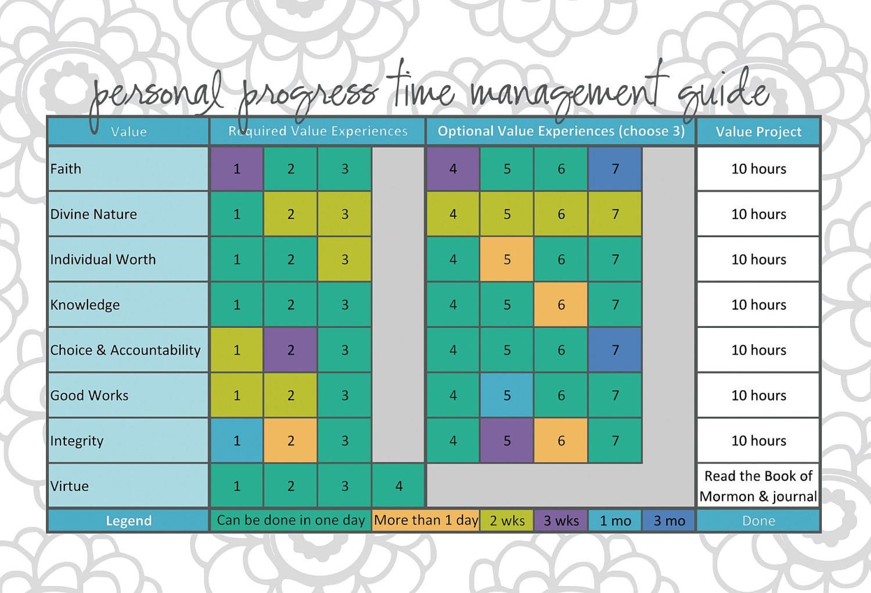 personal progress time management chart pdf file