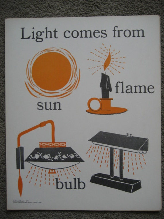 Vintage 1960s Science Concept Chart: Light and Sound - VIII