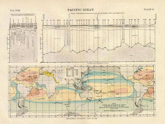 1890s Antique Map of the Pacific Ocean -- Density and Temperature