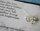 Bride & Groom Wedding Day Keepsake, Sterling Silver Beach Lover Necklace, Card