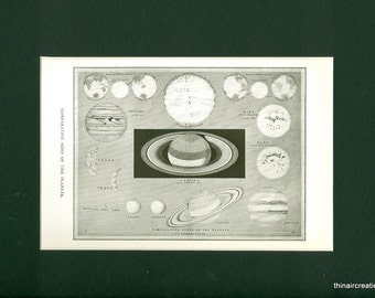 1907 Comparative Size of the Planets Antique Astronomy Print