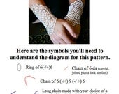 Pattern for Full-Sized Tatted Fingerless Gloves