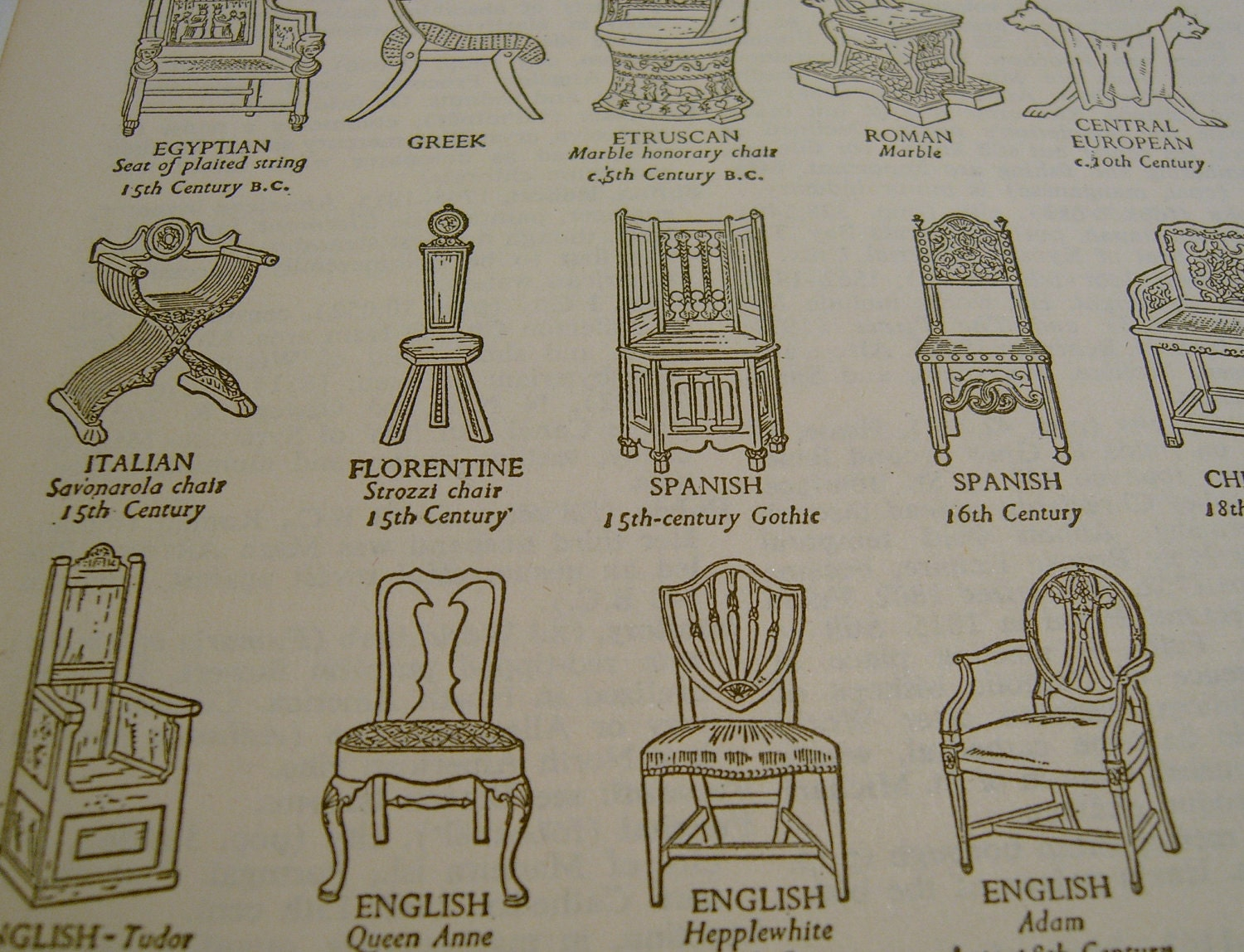 Chair Styles Vintage Chart