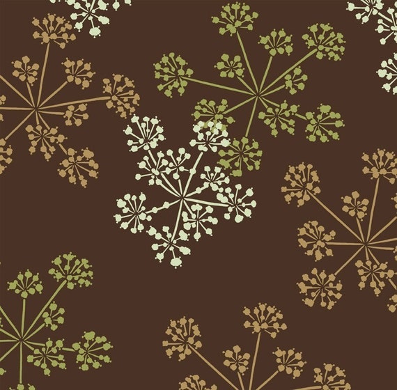 Wall Pattern Stencil Kit Parsley Blooms - Reusable stencils for easy DIY decor