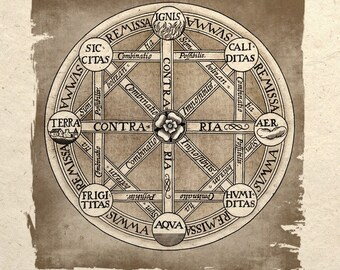 Alchemist Art Of Combinations Circle Esoteric Alchemy Art Print