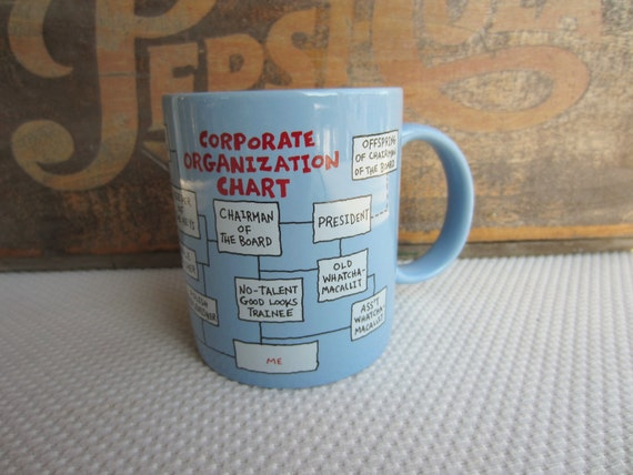Vintage Humor Mug Bottom of the Corporate Flow Chart Hallmark Coffee Cup 1986