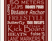 Subway Art Sign Swimming Typography Sports Print 11x17