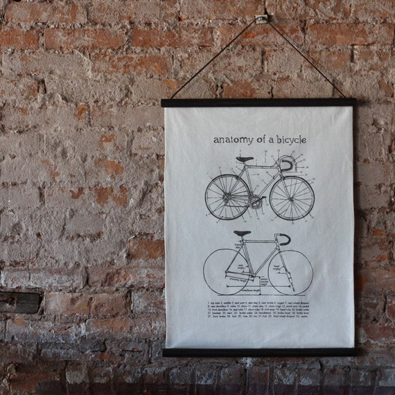 SALE- anatomy of a bicycle poster