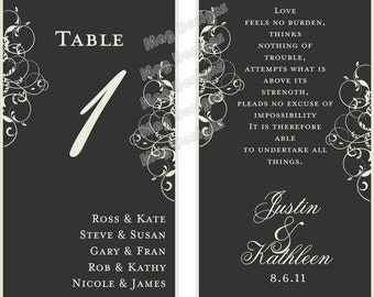 Private Listing for idoravendabney Wine Bottle Table Numbers for Weddings and Engagements - Elegant Table Numbers - Wine Label Placecards