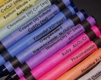 Chemistry Crayon CLEAR Labels - set of 64