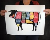 "Cow Butcher Diagram EXTRA LARGE  ""Use Every Part of the Cow"" cuts of beef poster"