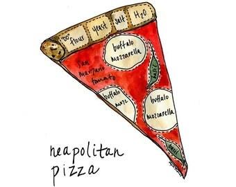 Hot slice - Neapolitan Pizza Diagram
