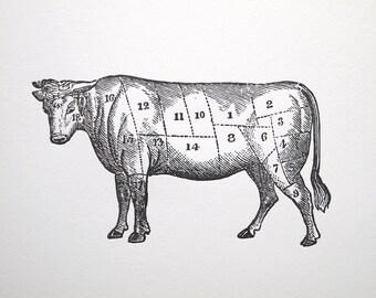 Letterpress Art Print Le Boeuf 8x10 - Beef Meat Cuts Chart - Vintage Cow Diagram