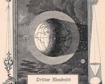 1900 earth original antique celestial astronomy print